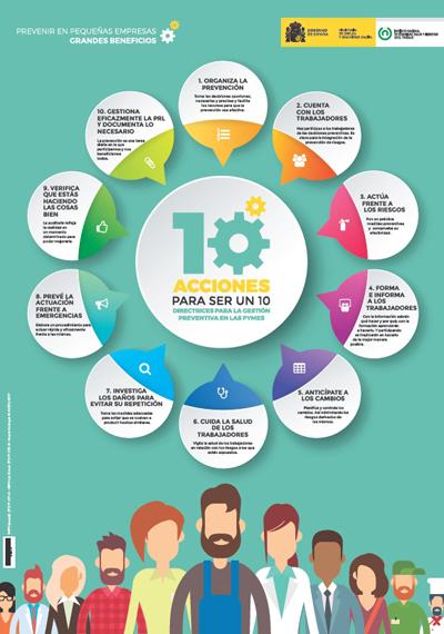 10 acciones para ser un 10. Prevención Pymes.