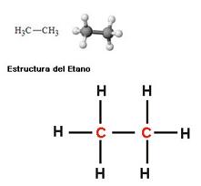 Estructura del etanol